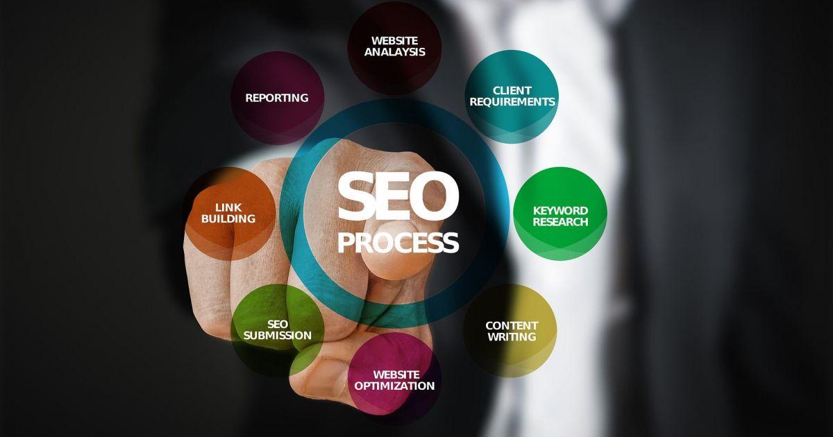 Formation : Stratégie de contenu pour le e-commerce